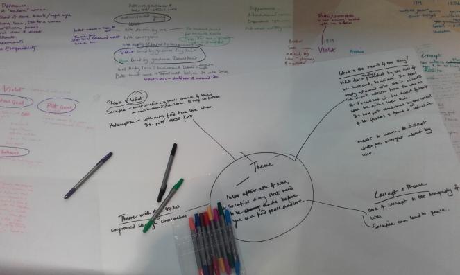 Wordcloud and felt pens